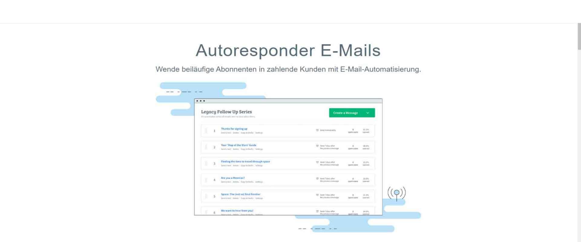 AWeber-Autoresponder-E-Mails