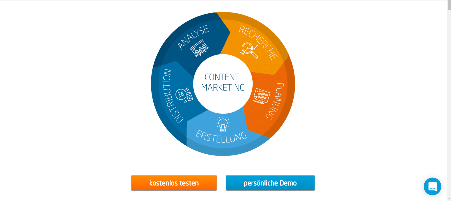 Linkbird - Content Marketing